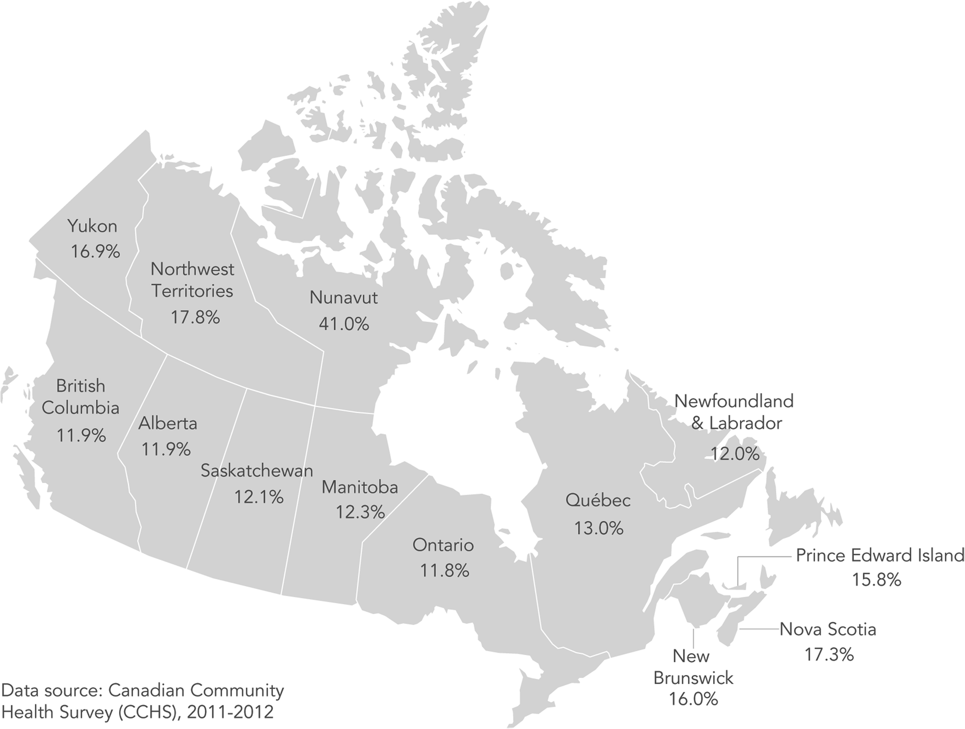 Prevalence of Household Food Insecurity by Province and Territory, 2011-12